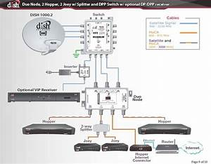 Dish Com  Wiring Diagram Wally