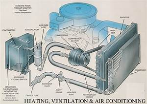 Automotive A  C And Heating System Repair  U0026 Service