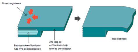 inyeccion de plasticos pdf c 243 mo solucionar problemas en piezas moldeadas por inyecci 243 n