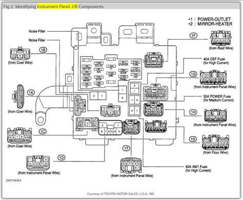 Location Fuel Pump Relay Looking For