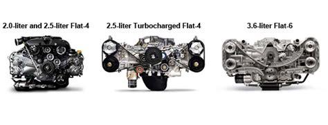 Subaru Boxer Engine Design Specifications Tucson