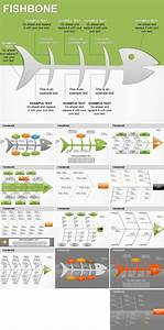 28 Best Root Cause Analysis Images On Pinterest