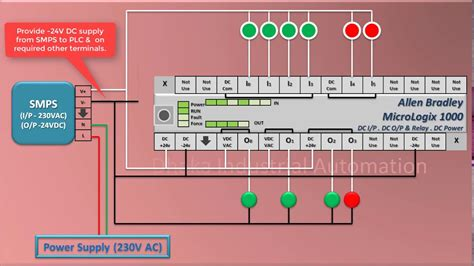 how to do connection of allen bradley plc micrologix 1000