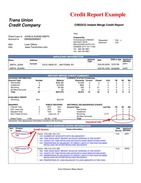 forex page 868 finances and credits assistant