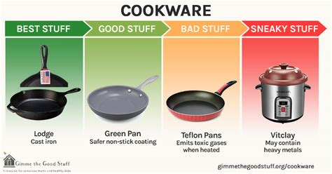 cookware materials  toxicity copper pans safe
