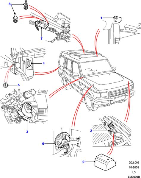 Rover Remote Starter Diagram by Keyless Entry Receiver Module Location Land Rover