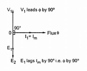 Phasor Diagram Of No Load Ideal Transformer