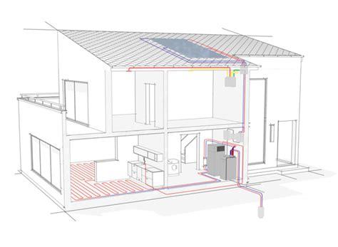 Waermepumpe Und Fotovoltaik Kombinieren by W 228 Rmepumpe Mit Photovoltaik Betreiben Niedrigenergiehaus