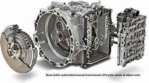 The Chrysler Automatically Shifted Manual Transmission  Dual