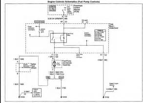 similiar 2001 blazer fuel pump keywords 2001 chevy blazer fuse box diagram also 1998 chevy s10 fuel pump