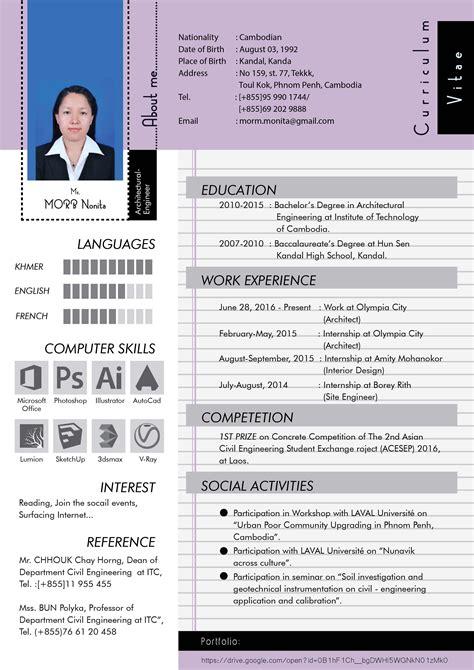 curriculum vitae khmer