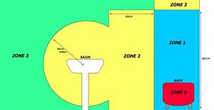 Bathroom Zones And Ip Ratings Explained