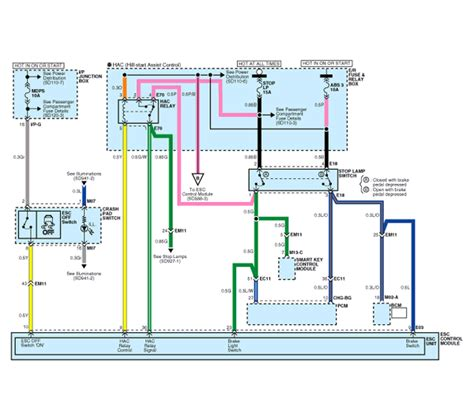2015 Kium Optima Wiring Diagram by Kia Optima Circuit Diagram Esc 2 Schematic Diagrams