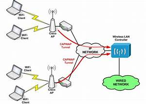 Cisco Wireless Lan Controller Basic Configuration  Step By