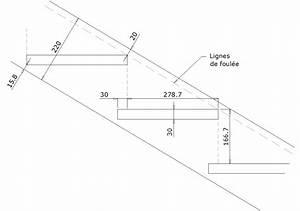 Dimensions Escalier Quart Tournant Fashion Designs