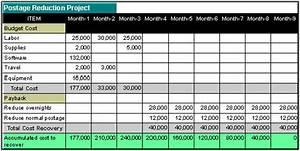 what is an roi and whats the big deal itlevertm With roi proposal template