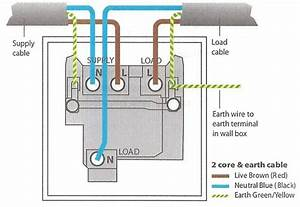 Spur Wiring Diagram