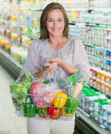 How you can do the weekly grocery shop for £50 with Tesco ...