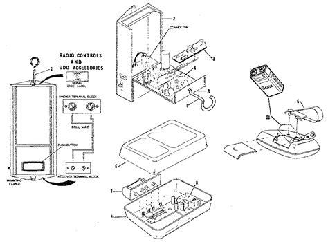sears garage door opener sensor wiring diagram wirdig