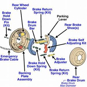 Can I Get A Diagram For Rear Brake Assembly Please  - Kia Sportage Forum