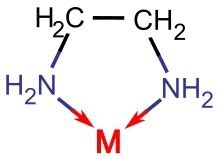 What is a chelate ligand? - Quora