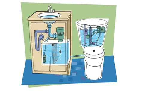 easy diy greywater recycling system sloan aqus inhabitat green design innovation