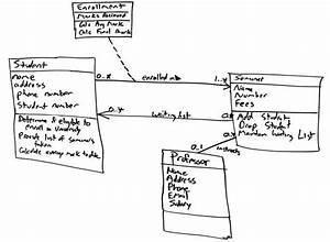 Uml Modeling   Class Diagrams