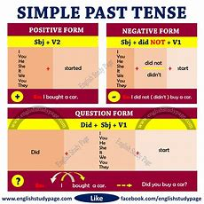 Structure Of Simple Past Tense  English Study Page