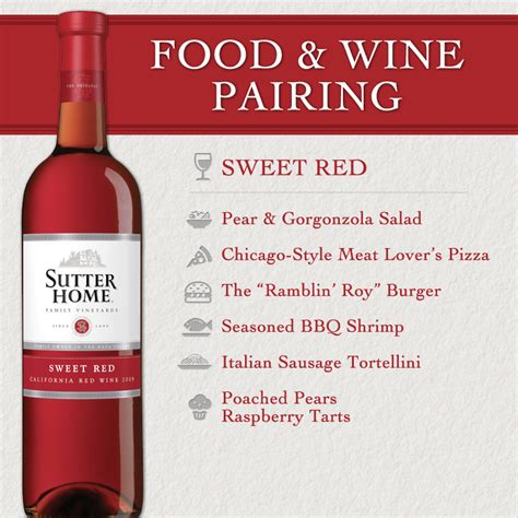 Sutter Homes Sweet Red Wine - Homemade Ftempo
