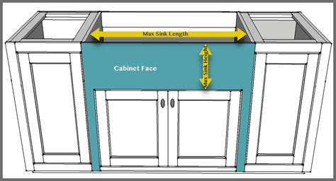How Do You Measure A Kitchen Sink by Installing Your Farmhouse Sink 6 Easy Steps Updated 2019