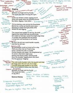 Sample Essay Thesis Examples Of Literary Essays For Elementary Students Good High School Essay Topics also College English Essay Topics Examples Of Literary Essays Write English As Second Language Cover  How Do I Write A Thesis Statement For An Essay