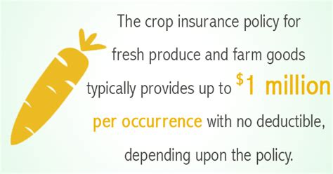 Denniston applied for $4,000 insurance on the trailer, and $1,000 on the contents thereof. 3 Hazards You Didn't Know Crop Insurance Could Protect Your Farm From - Farmers Union Insurance