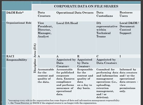 Records Management File Plan Template