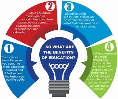 Benefits Education Learning Key Oprah Distance Unlock