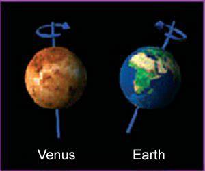 Planets Venus And Earth