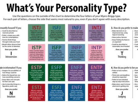 Can We Guess If You Have A Good Personality In Two