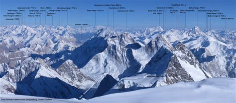 K2 Panorama