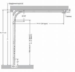 Hauteur D Une Porte : d gagement requis cadrage de la porte calcul architectes garaga ~ Medecine-chirurgie-esthetiques.com Avis de Voitures