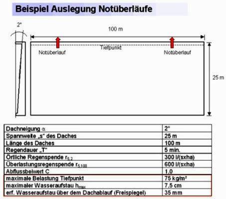 auslegung des notueberlaufs flachdach entwaesserung