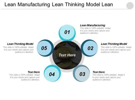 lean manufacturing lean thinking model lean  network