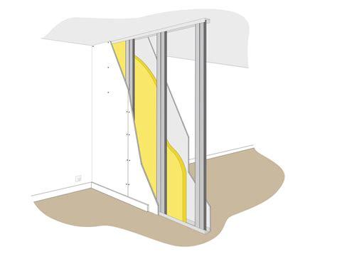isoler phoniquement une chambre isolation phonique d 39 une cloison toutes les infos sur l