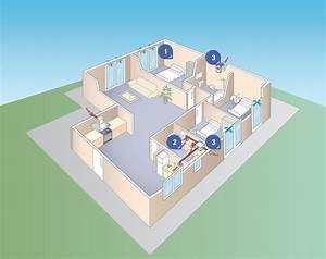 Ventilation Mécanique Répartie : ventilation double flux aldes solutions de vmc autor glable ~ Melissatoandfro.com Idées de Décoration