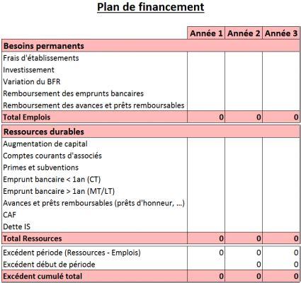 modele plan de financement cr 233 ation d entreprise comment faire un plan de