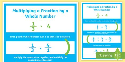 Multiplying Fractions By Whole Numbers Poster  Multiplying Fractions
