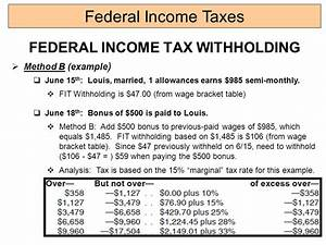 CALCULATING FEDERAL INCOME TAX on FORM 1040 (2014) - ppt ...