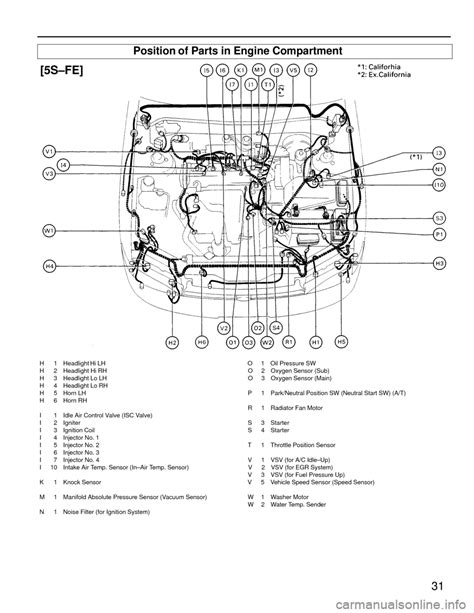 Toyota Camry Wiring Diagrams Workshop Manual