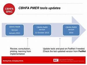 Ppt - Cbhfa Global Tools