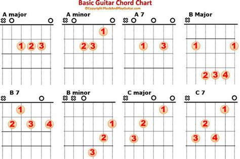 acoustic guitar chord charts