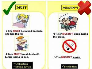 Must, And, Mustn, U0026, 39, T