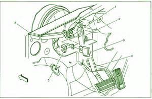 similiar 2003 tahoe parts keywords 2003 tahoe parts diagram 2003 engine image for user manual